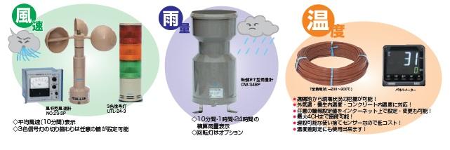 総合気象観測 クラウドロガー計測端末 PTL2012N