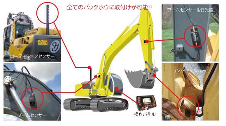 バックホウ 2Dガイダンスシステム (Power Digger 2D)