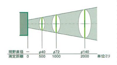 ローラ搭載型放射温度計 転圧名人 NRT-300