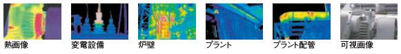 赤外線サーモグラフィ  TH9100PWV/WR (NEC Avio製)